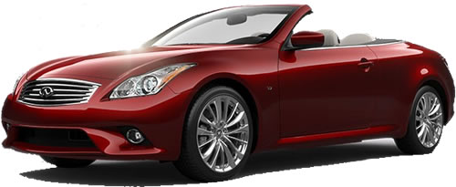 Hardtop Convertible Cars List Of Convertibles